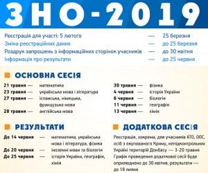 zno_2019