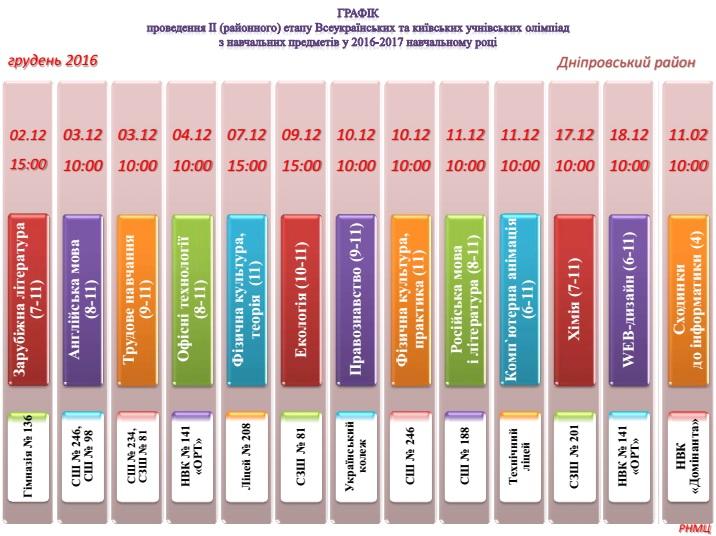 grafik-olimpiad-rajonnyh_2-2016