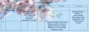 План наукових читань 2018-2